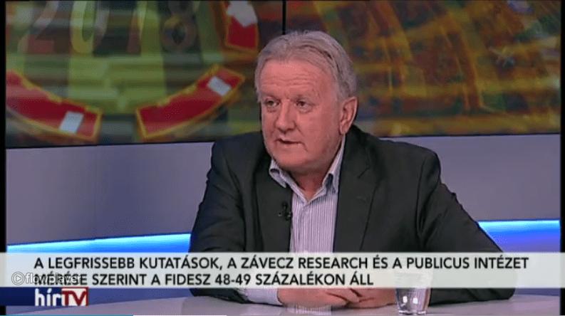 Magyarország élőben – Közvéleménykutatás - ZRI - Závecz Tibor